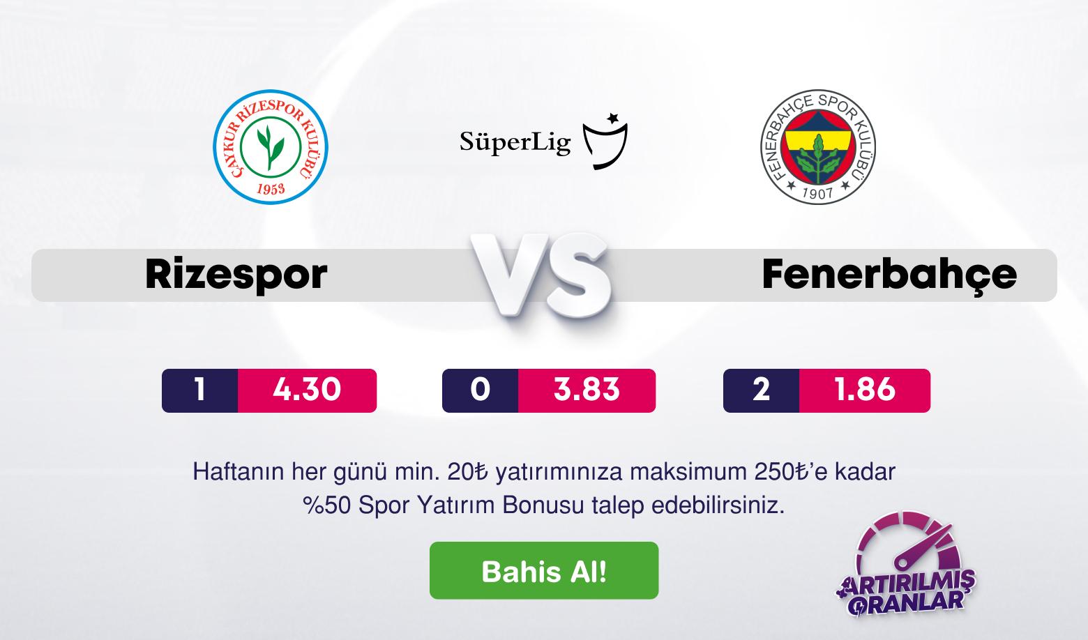 Ç.Rizespor- Fenerbahçe Canlı Maç İzle